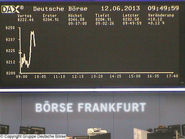 DAX_chart_realtime_small